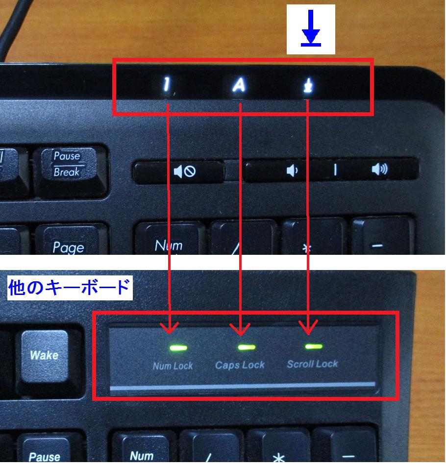 ロック キーボード 矢印 キー