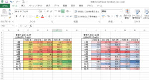エクセル セル 自動 色 条件付き書式 カラースケール
