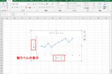 excel エクセル グラフ 軸ラベル 表示 追加