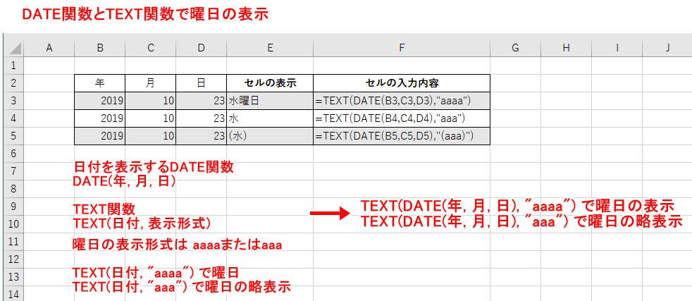 エクセル 曜日 表示 TEXT関数