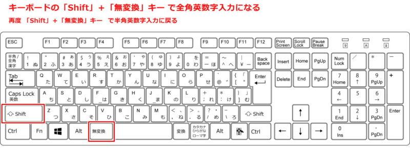 Windows10 キーボード 全角 アルファベット 入力 変換