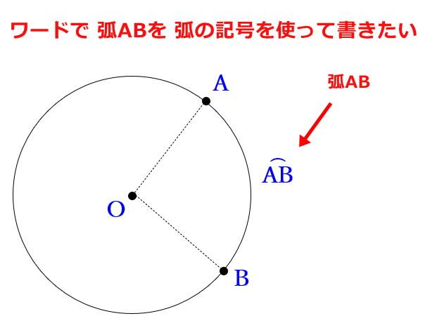 Word 数学 図形 弧 記号 出し方 表示